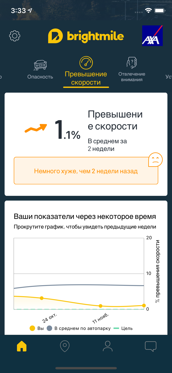 Russian App